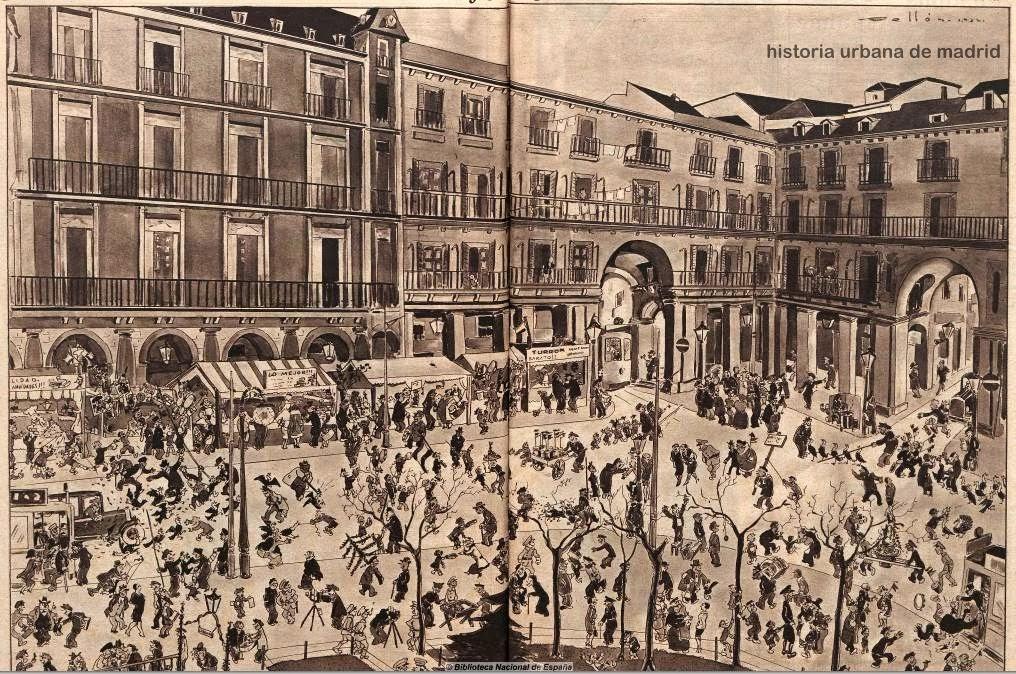 Historia Urbana de Madrid: Estampas. Madrid pueblo