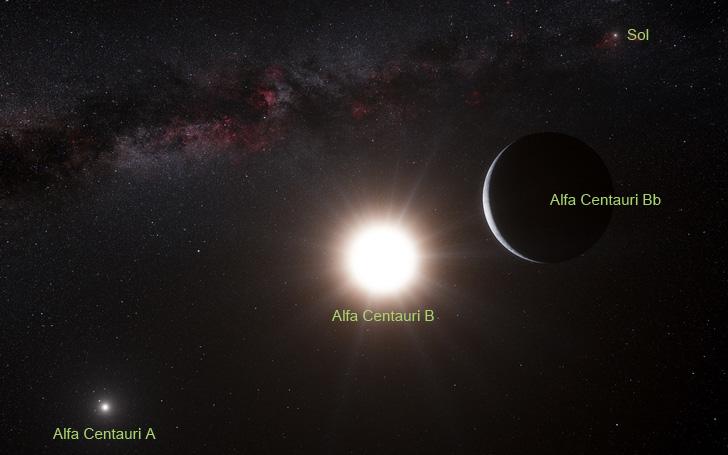 Sistema estelar Alfa Centauri