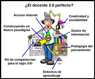 El docente perfecto