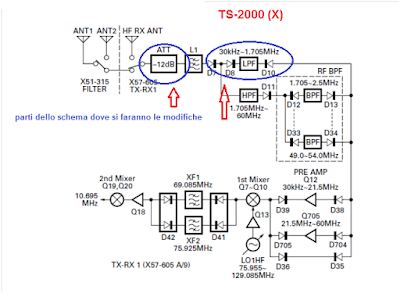 la radio a 360 u00b0 kenwood ts 2000 modifiche in rx Kenwood TS-2000 Problems Kenwood TS-2000 Schematic