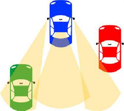 Kinh nghiệm lái xe: ứng phó với xe tải