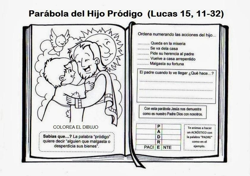 El Rincón de las Melli: Parábola del hijo pródigo