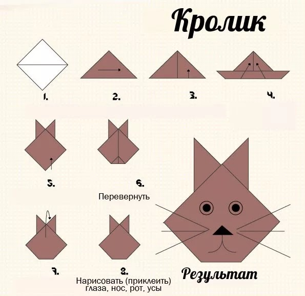 Оригами для начинающих пошаговая инструкция с фото