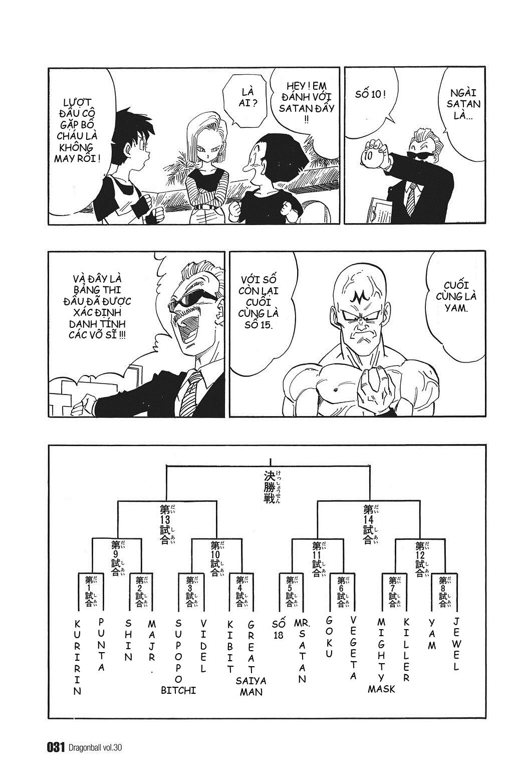 xem truyen moi - Dragon Ball Bản Vip - Bản Đẹp Nguyên Gốc Chap 438