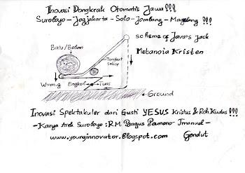 Skema Dongkrak Otomatis JAWA karya RM Bagus Permono bersama Tuhan Yesus dan Roh Kudus...