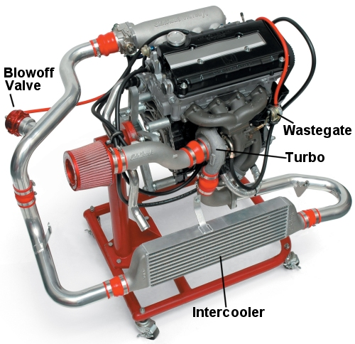 2011 Honda Accord Supercharger Kit: Turbocharger And Supercharger