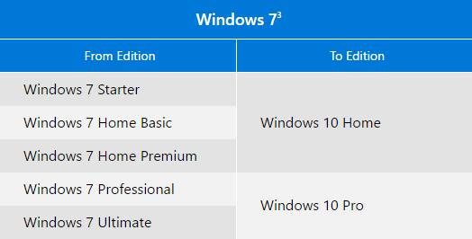 windows 7 service pack 3  free