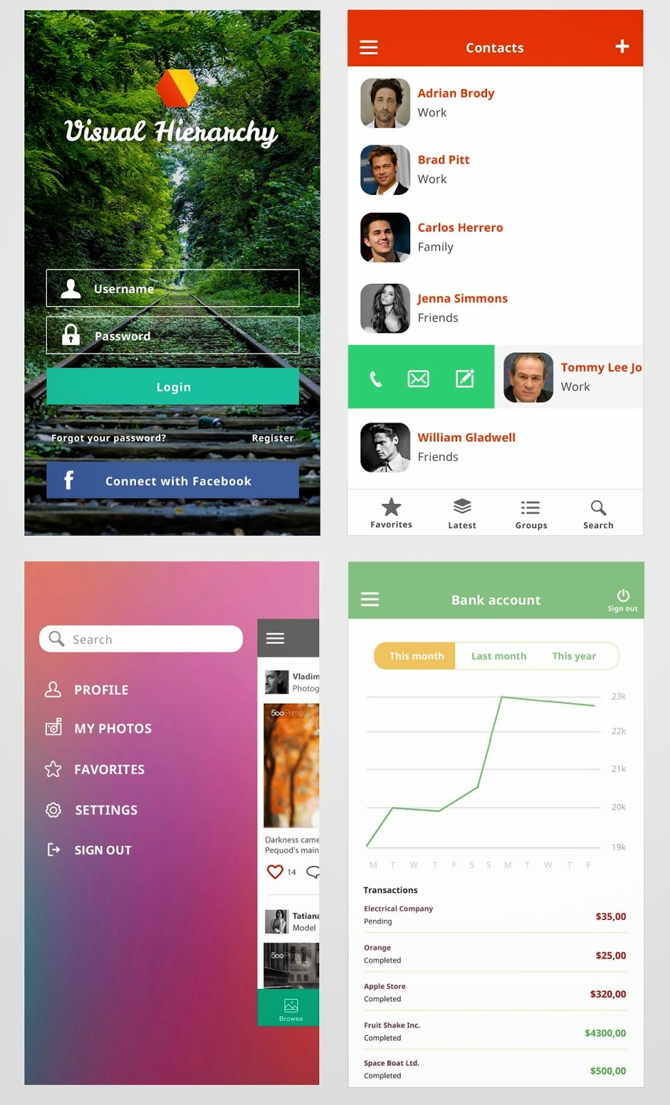 iOS8 Mobile UI Kit PSD