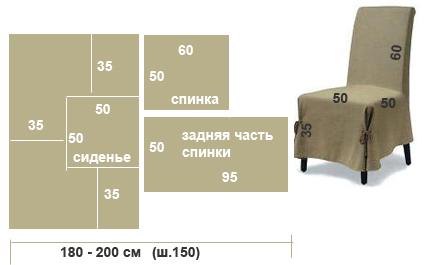 468Как сшить чехол для стула выкройка