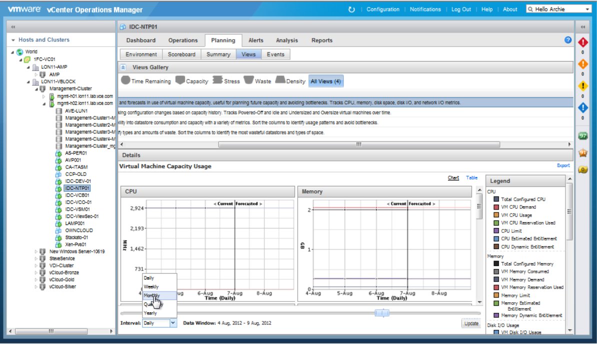 The SANMAN: vCenter Operations Manager - Monitoring Messiah or ...