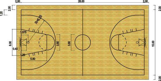 Sport e pallacanestro - Immagini stampabili di pallacanestro ...