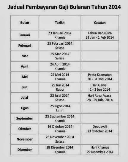 Jadual Upah 2014