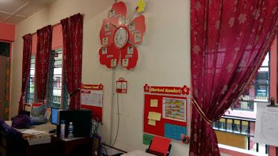 Idea Hias Makmal Sains SMK Elopura 2, Sabah