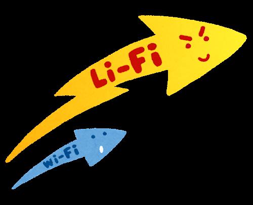 Li-Fiのイラスト