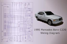 [SCHEMATICS_4FR]  1995 Mercedes Benz C220 Wiring Diagram | Auto Wiring Diagrams | Mercedes Benz C220 Wiring |  | Auto Wiring Diagrams - blogger