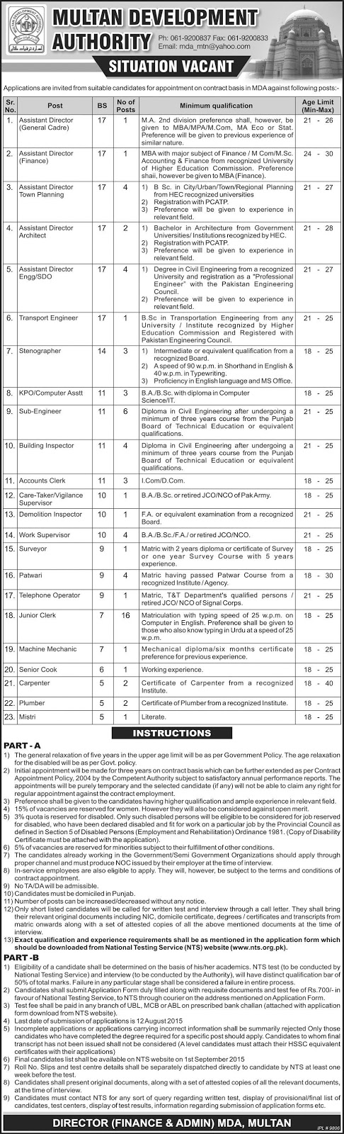 New Jobs in MDA, Multan Development Authority Jobs
