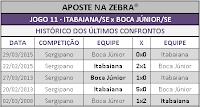 LOTECA 685 - HISTÓRICO JOGO 11