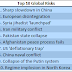 Top 10 Global Risks for 2014