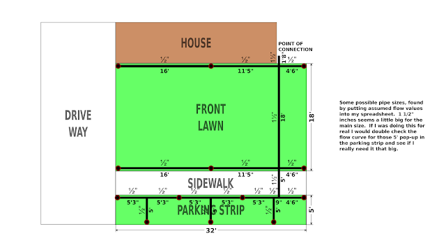 Example lawn sprinkler layout, part 4