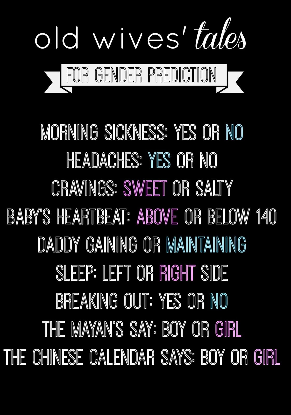 Keep calm and carry on baby k boy or girl i still wanted to take a look at how they match up with my pregnancy and share today since we find out baby ks gendermorrow nvjuhfo Choice Image