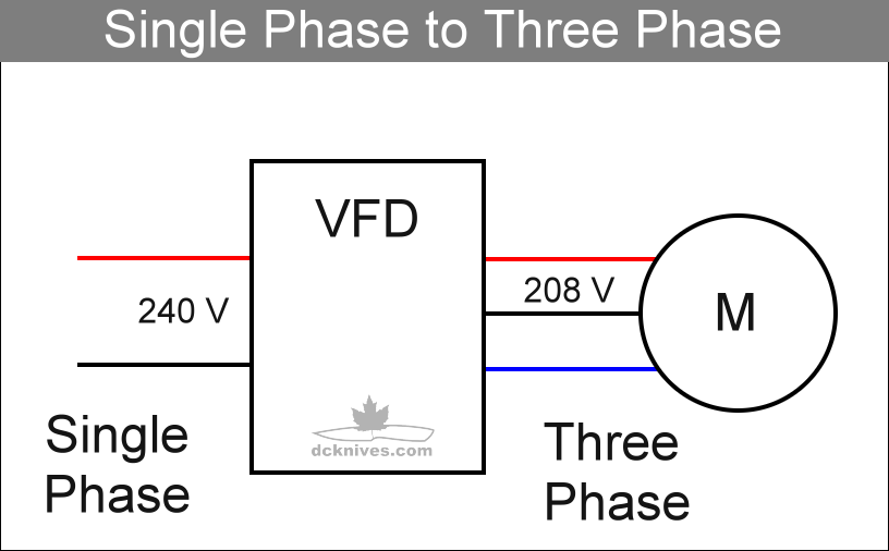 Diy knifemaker 39 s info center vfds part 4 single phase for 3 phase vfd single phase motor