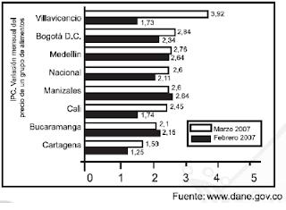 DANE: Ejercicios de Estadística y Matemáticas Tipo Icfes