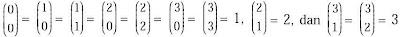 simbol penulisan baris segitiga pascal