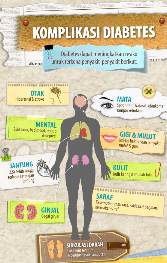 10 Penyebab Asam Urat Tinggi dan Cara Mengatasinya