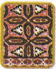 Motif Batik Banten Kawangsan