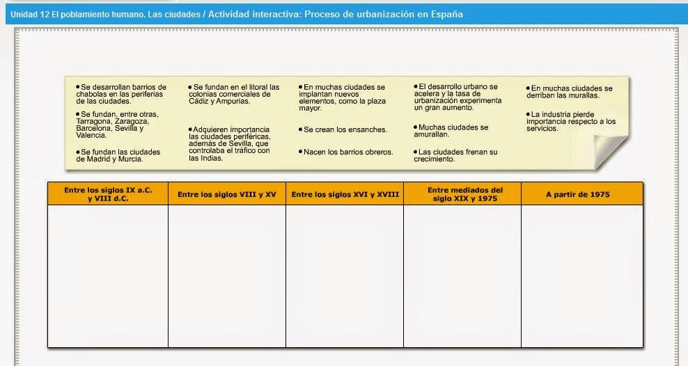 http://www.edistribucion.es/anayaeducacion/8430353/u12/aa_12_7_03_proceso_urbanizacion/index.html
