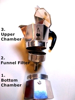 Cuban Coffee Maker Name : for the Love of food : Cuban coffee machine & how to make Cuban coffee!
