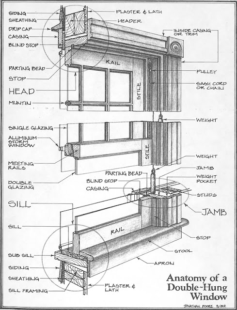 Wood Window Parts : Roomations historic windows the love hate relationship