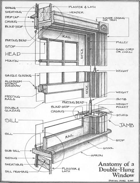 Wood Window Parts