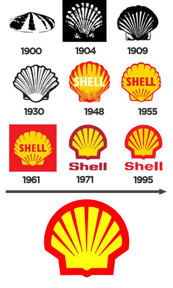 maria gasolina logos shell