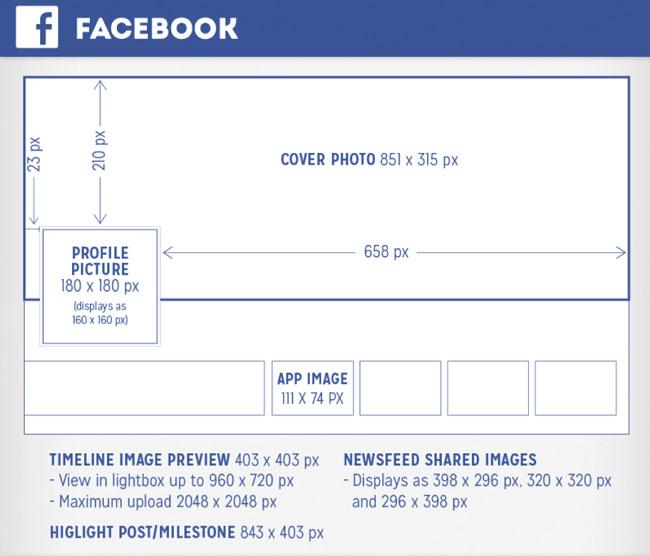 dimensioni copertina facebook