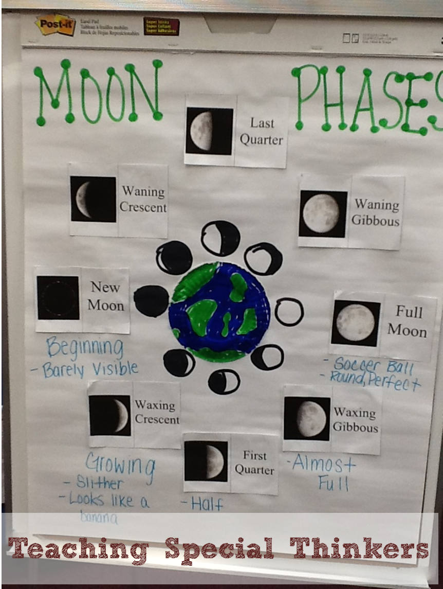 solar system project 1st grade - photo #8