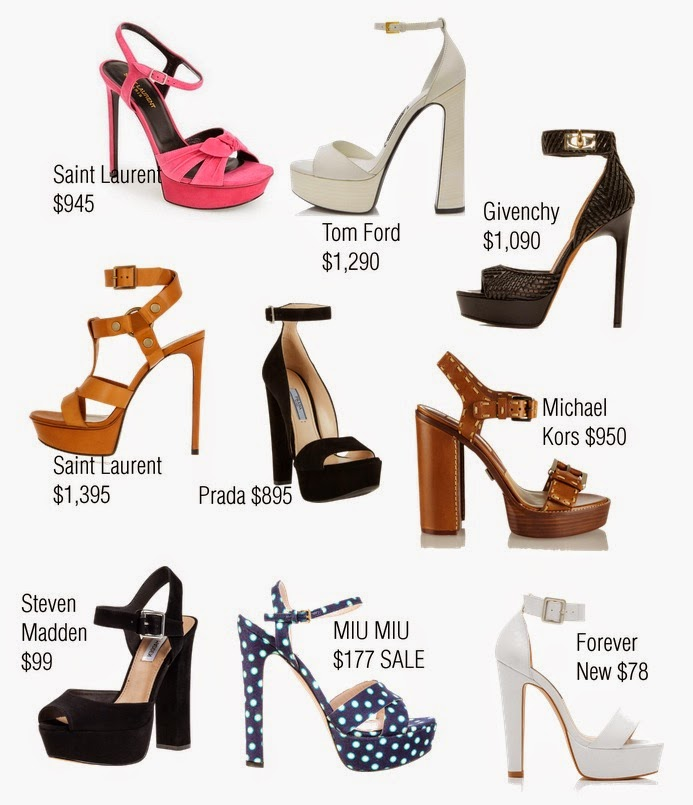 Friday Eye Candy: Spring Shoe Trend, Platform Sandals