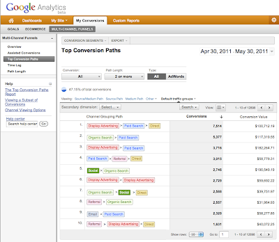 Google multi channel funnel reports