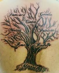 Family Tree Tribal Tattoo Genealogy tattooing