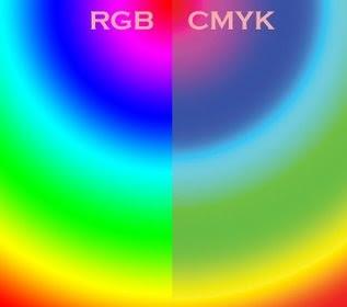 Color Gamut RGB