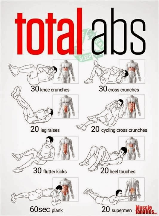 Image gallery abs fitness workout