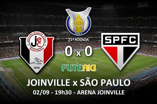 Veja o resumo da partida com os melhores momentos de Joinville 0x0 São Paulo pela 22ª rodada do Brasileirão 2015.