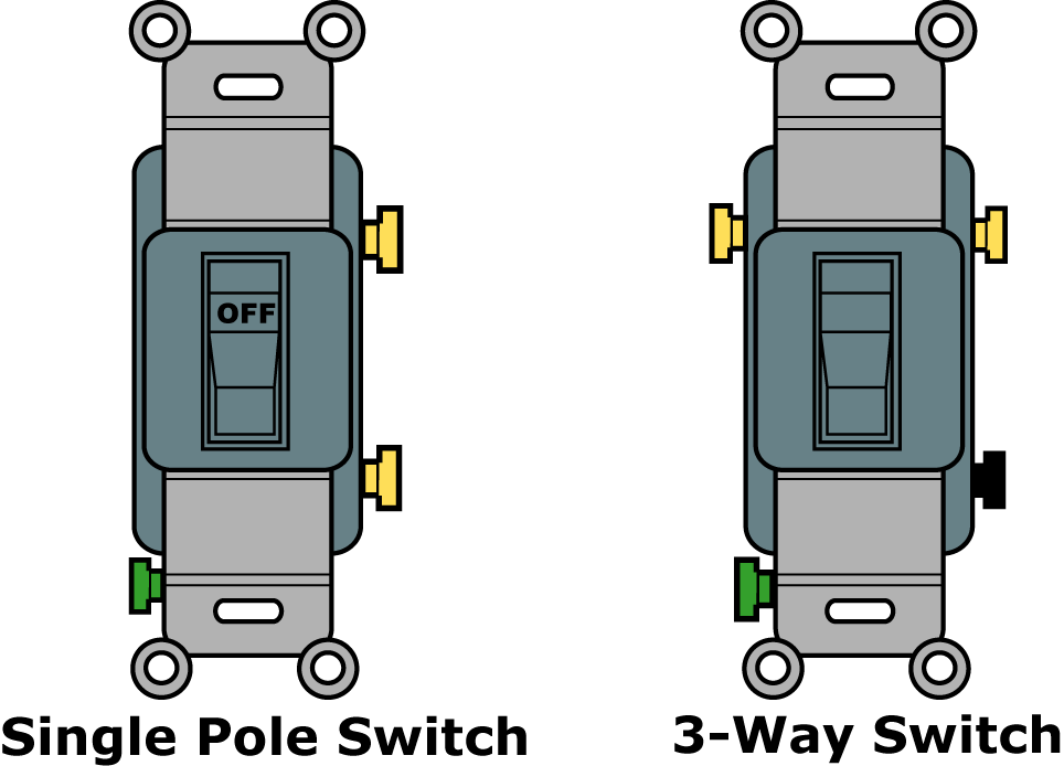 Single+and+3+Way+Switch wiring diagram for two switches one light 11 on wiring diagram for two switches one light