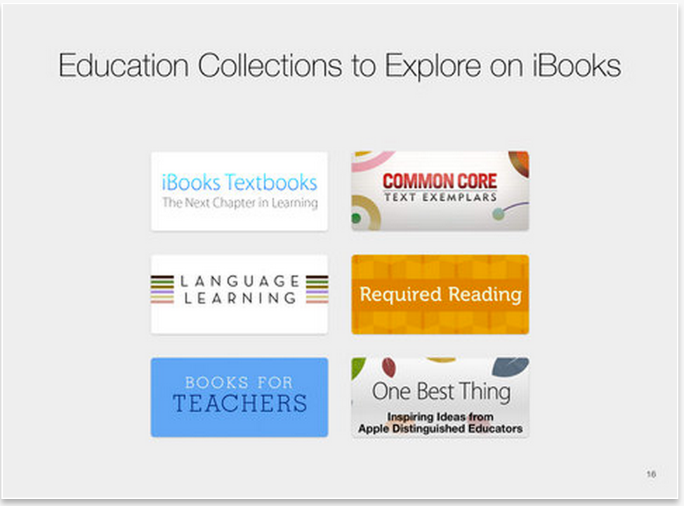 Make The Best of iPad in Your Teaching with This Wonderful Interactive Guide