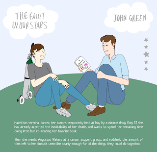 Isaac The Fault In Our Stars Fan Art The fault in our stars quotesIsaac The Fault In Our Stars Fan Art