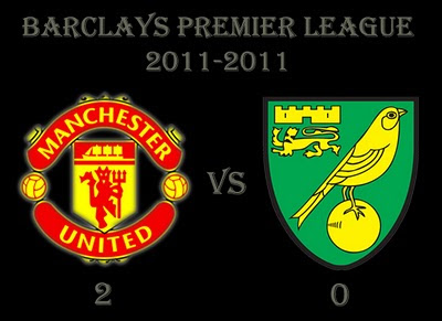 Manchester United vs Norwich City Barclays Premier Results