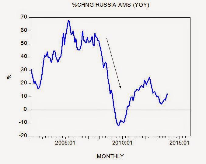 shost3 Ci sono le sanzioni economiche dietro una possibile recessione in Russia?