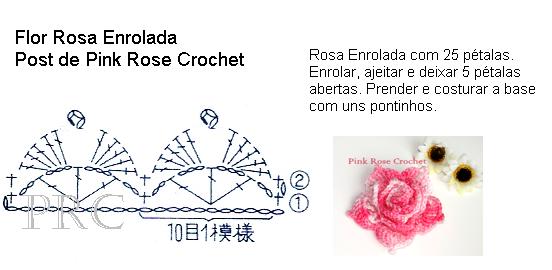 http://1.bp.blogspot.com/-ehPtizWCm7s/U4NhVr2N2jI/AAAAAAAAn5c/nJT6f3rFPxI/s1600/Gr%C3%A1fico+Flor+Rosa+Enrolada+Crochet+Flower+Chart.png