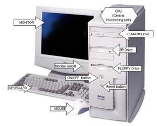 Las partes del computador el computador y sus partes for Fisica con ordenador