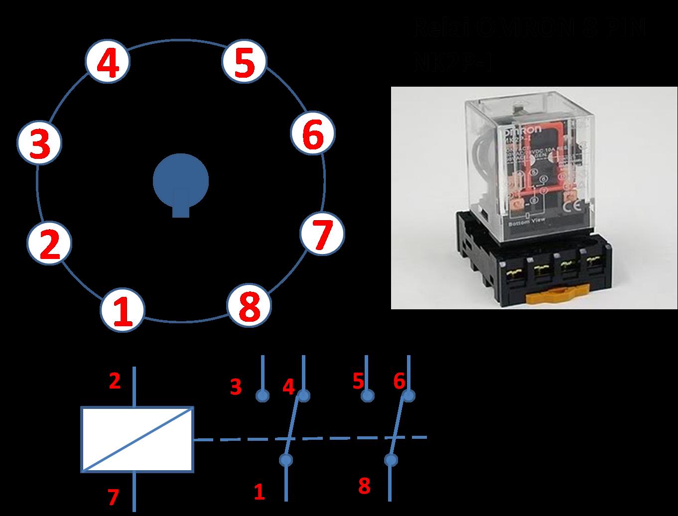 mengenal kontaktor magnetik  pengantar praktek instalasi